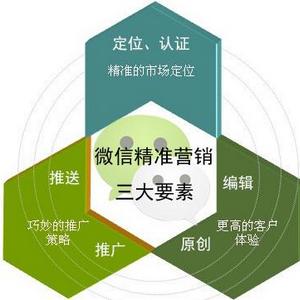 广州微信开发公司 微信定制 微信营销策划