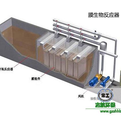 广东膜生物反应器