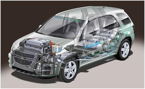 电动汽车成为主流的时间可能比你想象得要早