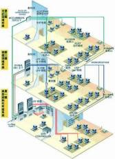 青岛网络工程澳诺