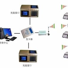 农批市场IC收费系统、菜市场IC收费系统、水果批发市场IC收费系统