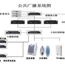 重庆公共广播系统
