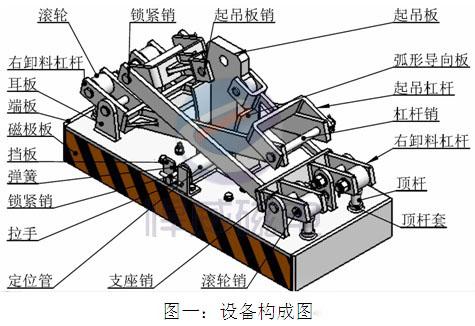 机锁杆内部结构图