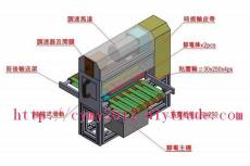 PVC胶片,PET光学膜片表面除尘清洁机 台湾板面清洁机