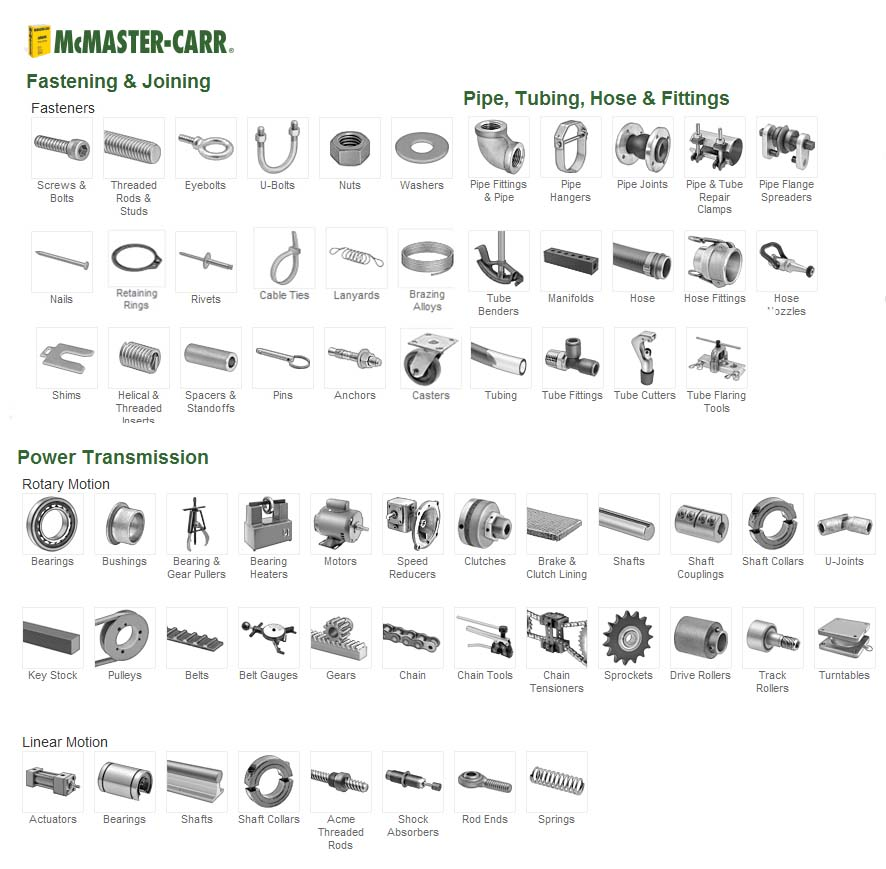 McMASTER CARR- 螺丝,螺母