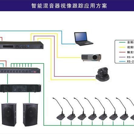 重庆 奥尔森 OLSON MX800 八路智能混音器