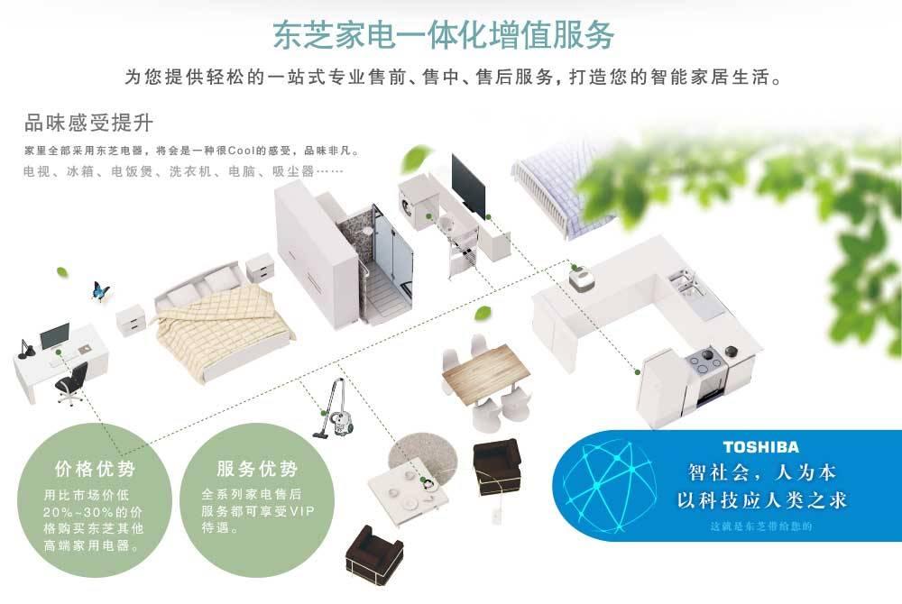 东芝中央变频空调的技术发展