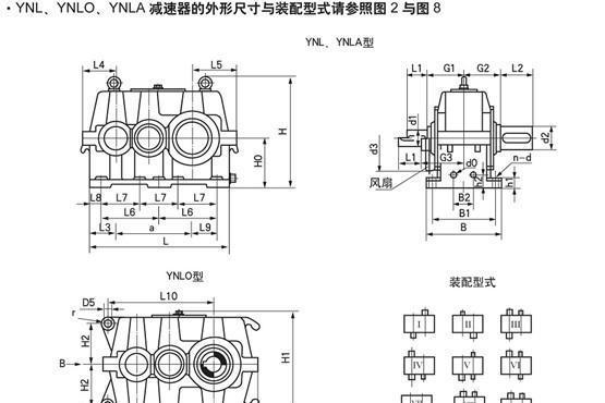 �y�ynl�c_供应上海尊翔ynl770减速机 ynl860减速器