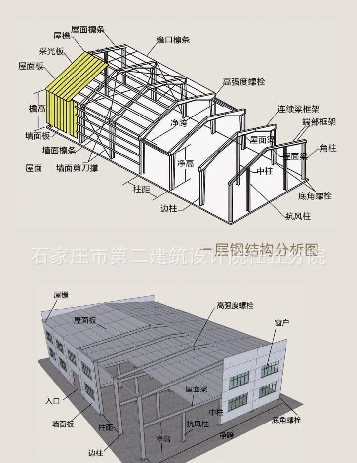 钢结构厂房设计 制作