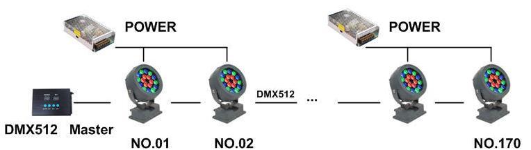 1 單路dmx512接線圖
