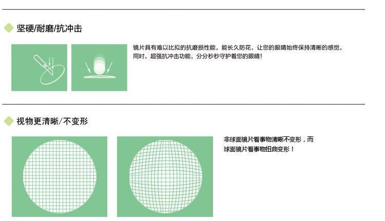 豪雅镜片标�_香港豪雅光学镜片 左凯镜片批发 树脂镜片近视非球面1.56眼镜片
