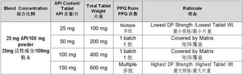 廣州GMP認證、廣州普持、廣州GMP認證公司