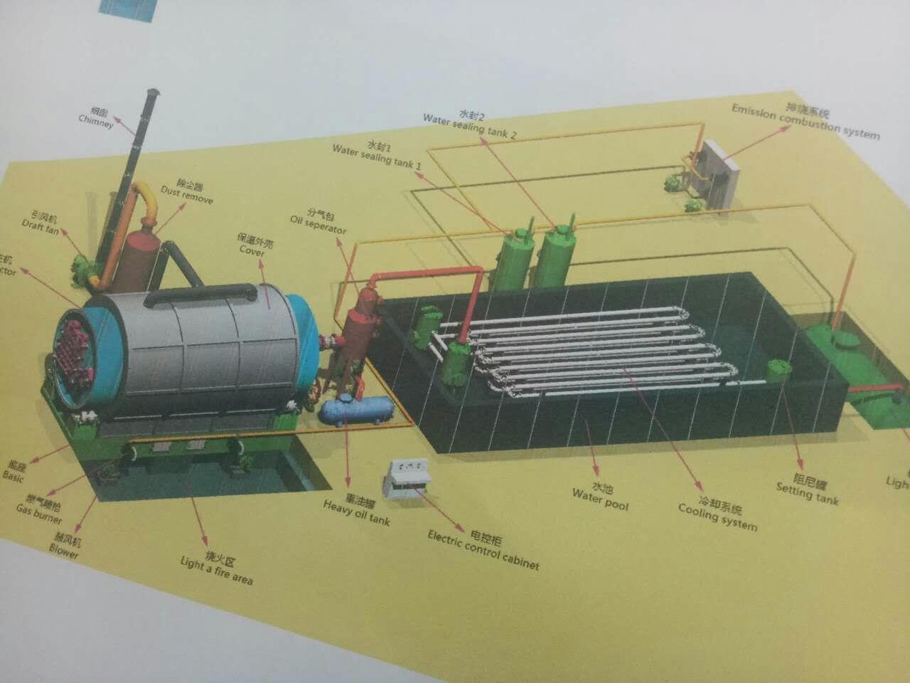环保炼油设备   生物油提炼设备    废轮胎炼油