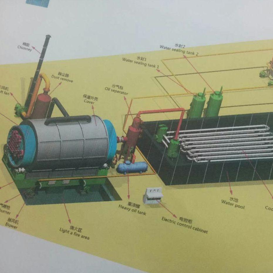 废轮胎炼油  环保型炼油设备  小型炼油设备  废机油还原