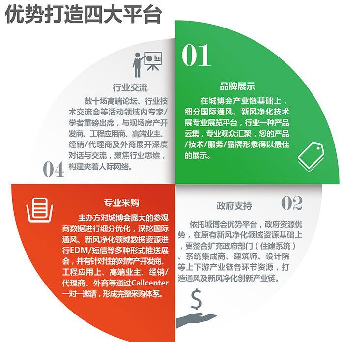 2018上海新风净化展