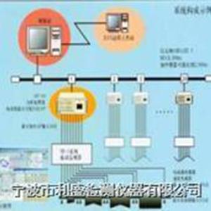 安铂机械设备在线监测故障诊断专家系统LC-9000在线连续监测大机组运行