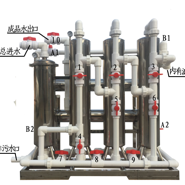 舒得牌生物软水机可用于蒸汽锅炉发电厂锅炉阻垢太阳能反渗透前期软化长期使用不用更换
